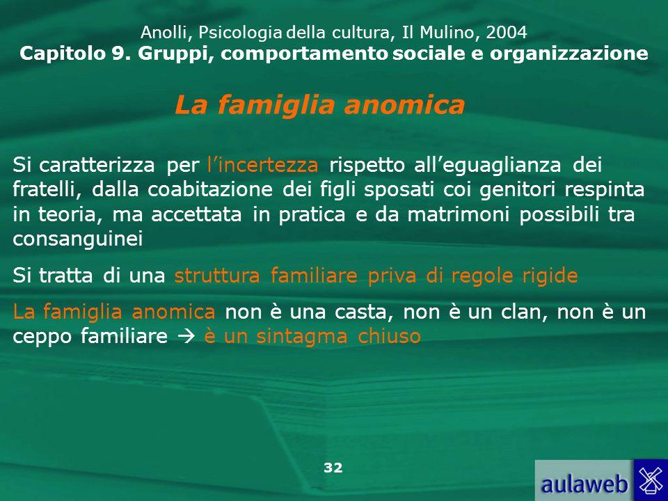 32 Anolli, Psicologia della cultura, Il Mulino, 2004 Capitolo 9. Gruppi, comportamento sociale e organizzazione La famiglia anomica Si caratterizza pe