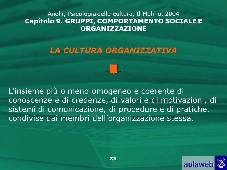 33 LA CULTURA ORGANIZZATIVA Linsieme più o meno omogeneo e coerente di conoscenze e di credenze, di valori e di motivazioni, di sistemi di comunicazio