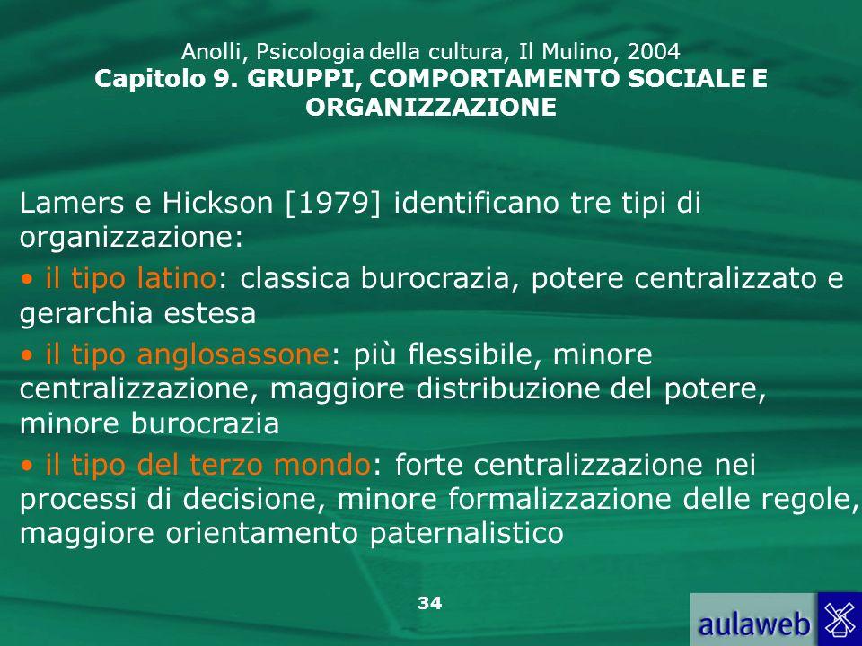 34 Anolli, Psicologia della cultura, Il Mulino, 2004 Capitolo 9. GRUPPI, COMPORTAMENTO SOCIALE E ORGANIZZAZIONE Lamers e Hickson [1979] identificano t