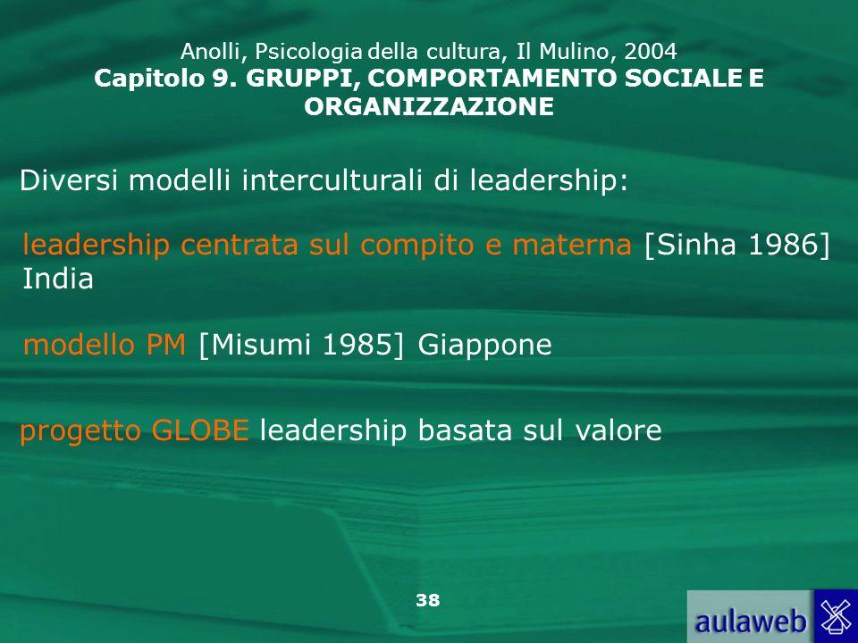 38 Anolli, Psicologia della cultura, Il Mulino, 2004 Capitolo 9. GRUPPI, COMPORTAMENTO SOCIALE E ORGANIZZAZIONE Diversi modelli interculturali di lead
