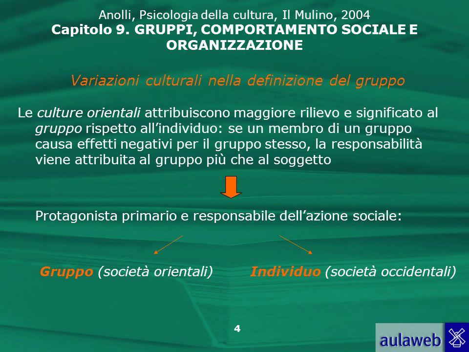 4 Anolli, Psicologia della cultura, Il Mulino, 2004 Capitolo 9. GRUPPI, COMPORTAMENTO SOCIALE E ORGANIZZAZIONE Variazioni culturali nella definizione