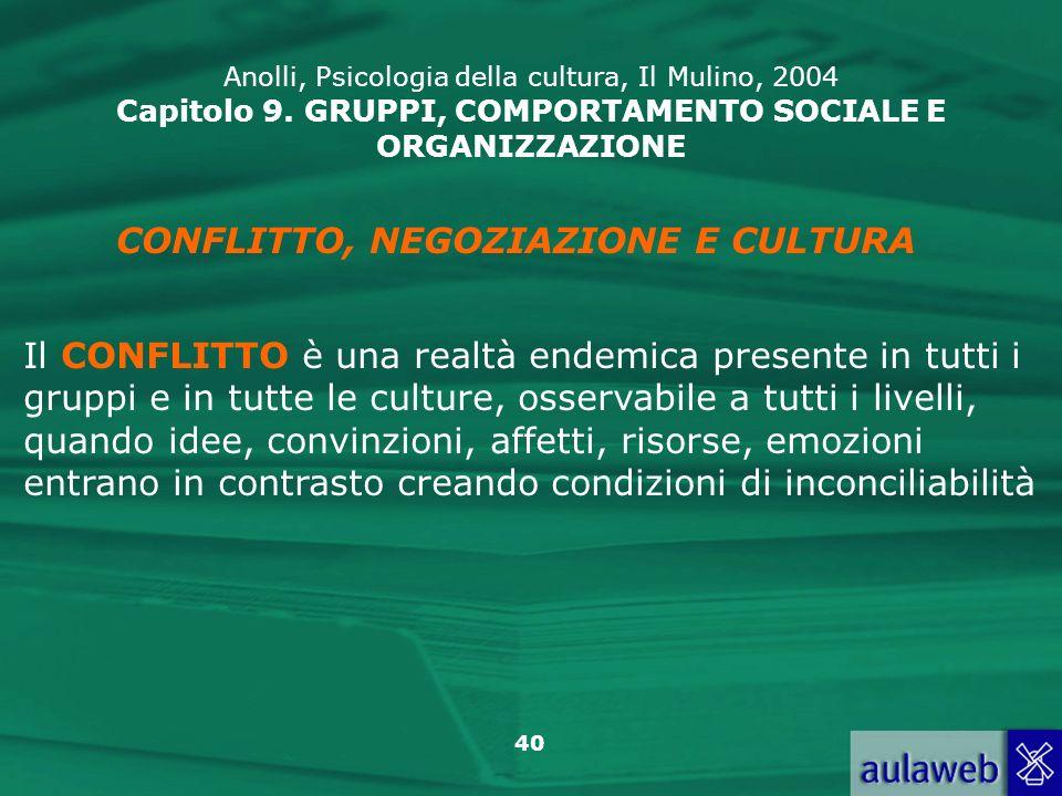40 Il CONFLITTO è una realtà endemica presente in tutti i gruppi e in tutte le culture, osservabile a tutti i livelli, quando idee, convinzioni, affet