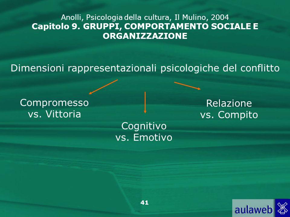 41 Anolli, Psicologia della cultura, Il Mulino, 2004 Capitolo 9. GRUPPI, COMPORTAMENTO SOCIALE E ORGANIZZAZIONE Dimensioni rappresentazionali psicolog