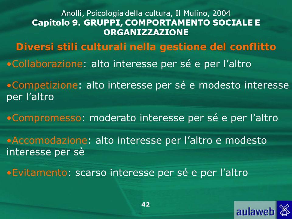 42 Diversi stili culturali nella gestione del conflitto Collaborazione: alto interesse per sé e per laltro Competizione: alto interesse per sé e modes