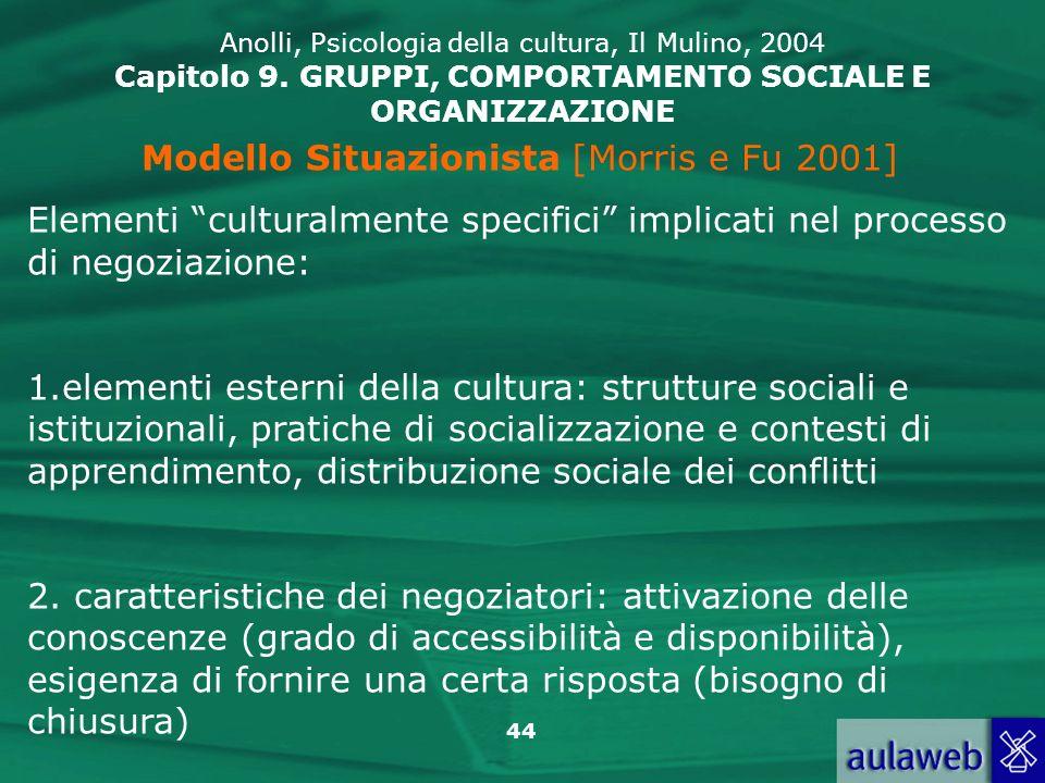 44 Modello Situazionista [Morris e Fu 2001] Elementi culturalmente specifici implicati nel processo di negoziazione: 1.elementi esterni della cultura: