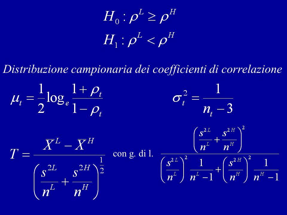 con g. di l. Distribuzione campionaria dei coefficienti di correlazione