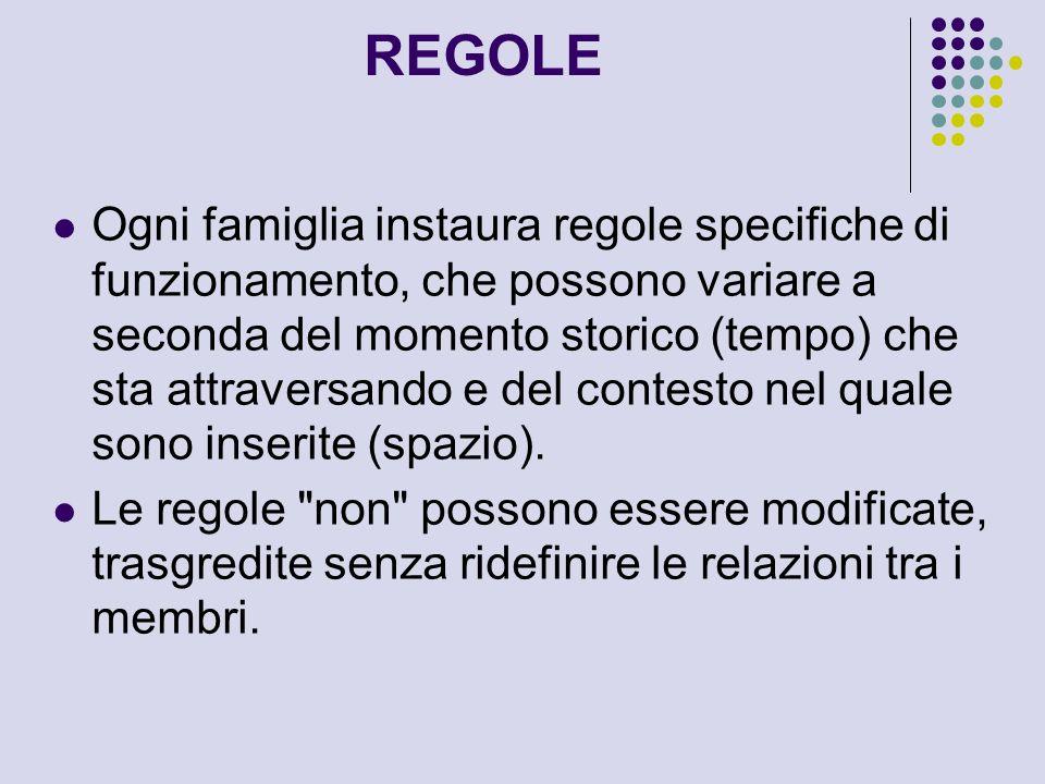 REGOLE Ogni famiglia instaura regole specifiche di funzionamento, che possono variare a seconda del momento storico (tempo) che sta attraversando e del contesto nel quale sono inserite (spazio).