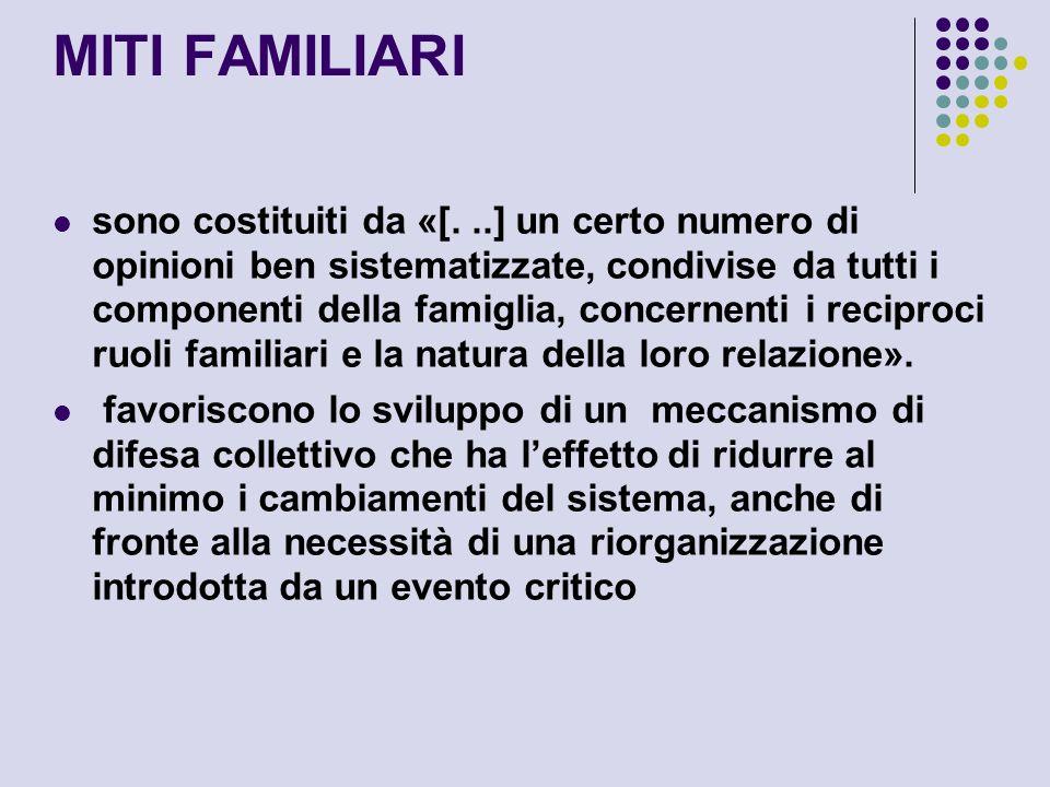 MITI FAMILIARI sono costituiti da «[...] un certo numero di opinioni ben sistematizzate, condivise da tutti i componenti della famiglia, concernenti i