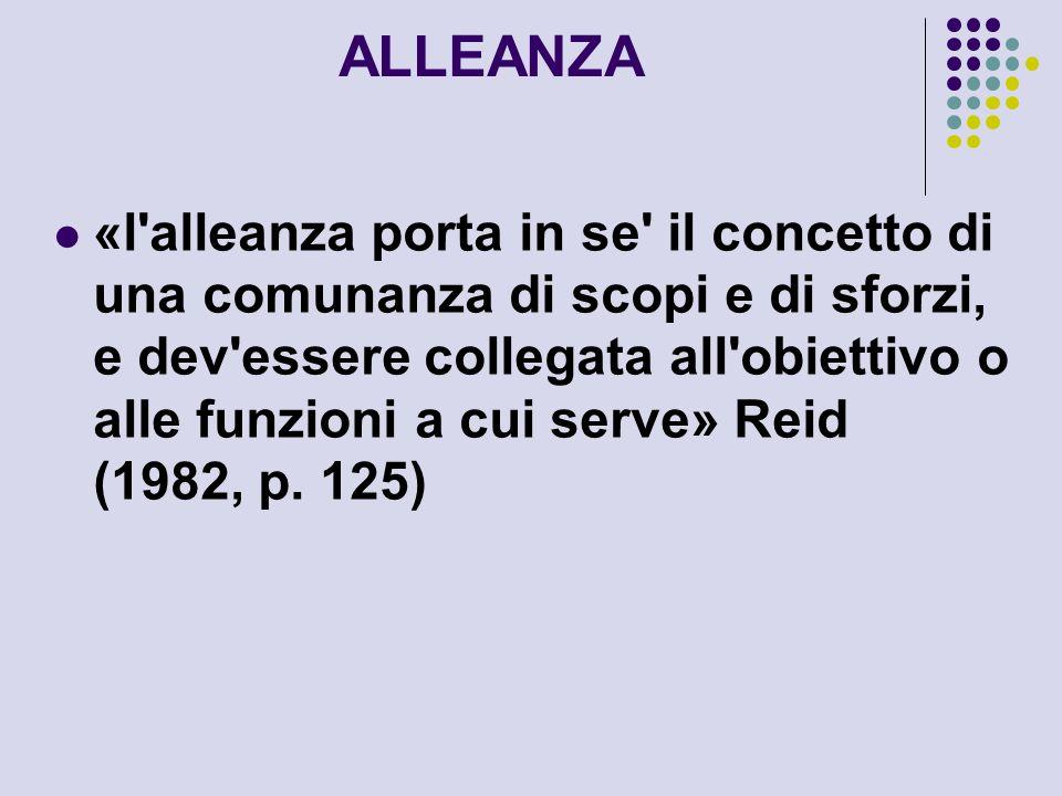 ALLEANZA «l alleanza porta in se il concetto di una comunanza di scopi e di sforzi, e dev essere collegata all obiettivo o alle funzioni a cui serve» Reid (1982, p.