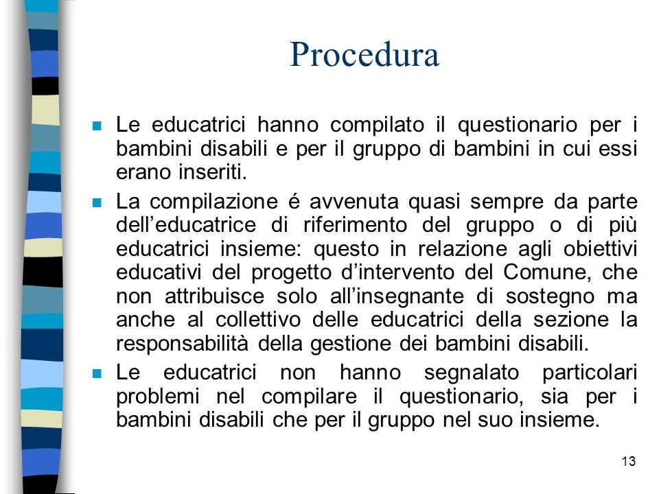 13 Procedura n Le educatrici hanno compilato il questionario per i bambini disabili e per il gruppo di bambini in cui essi erano inseriti. n La compil