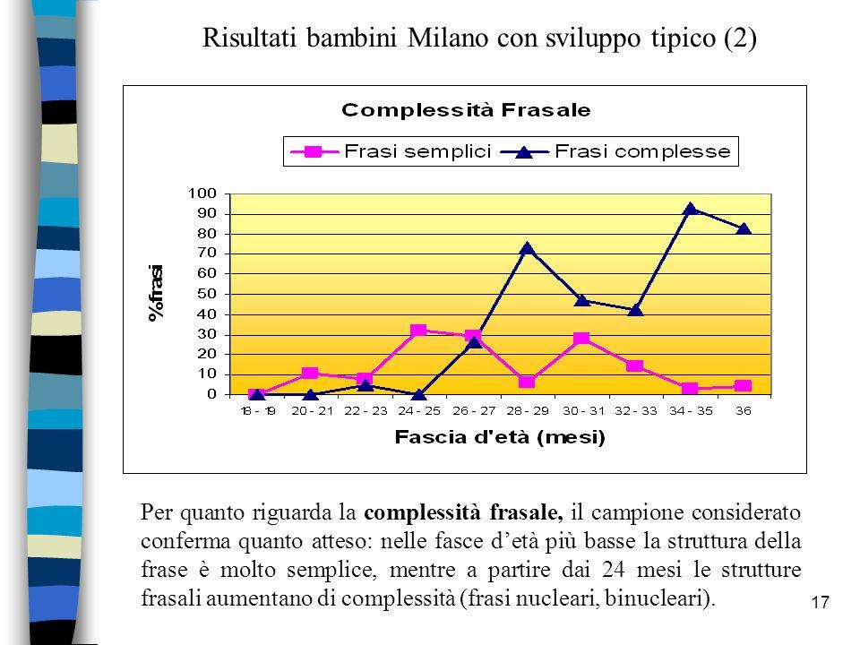 17 Per quanto riguarda la complessità frasale, il campione considerato conferma quanto atteso: nelle fasce detà più basse la struttura della frase è m
