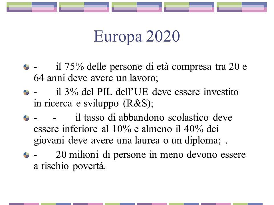 Social investment welfare state Politiche per il capitale umano, sostegno alloccupazione (per es.