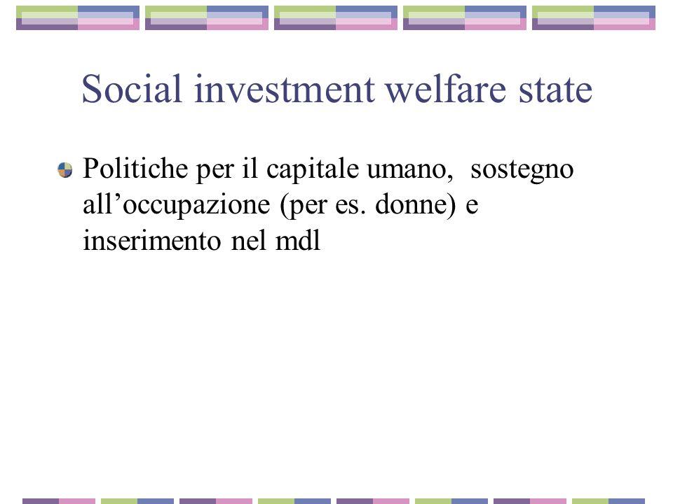 Social investment welfare state Politiche per linvestimento sociale (social investment welfare state) Le politiche sociali come un fattore produttivo, come un fattore per lo sviluppo economico