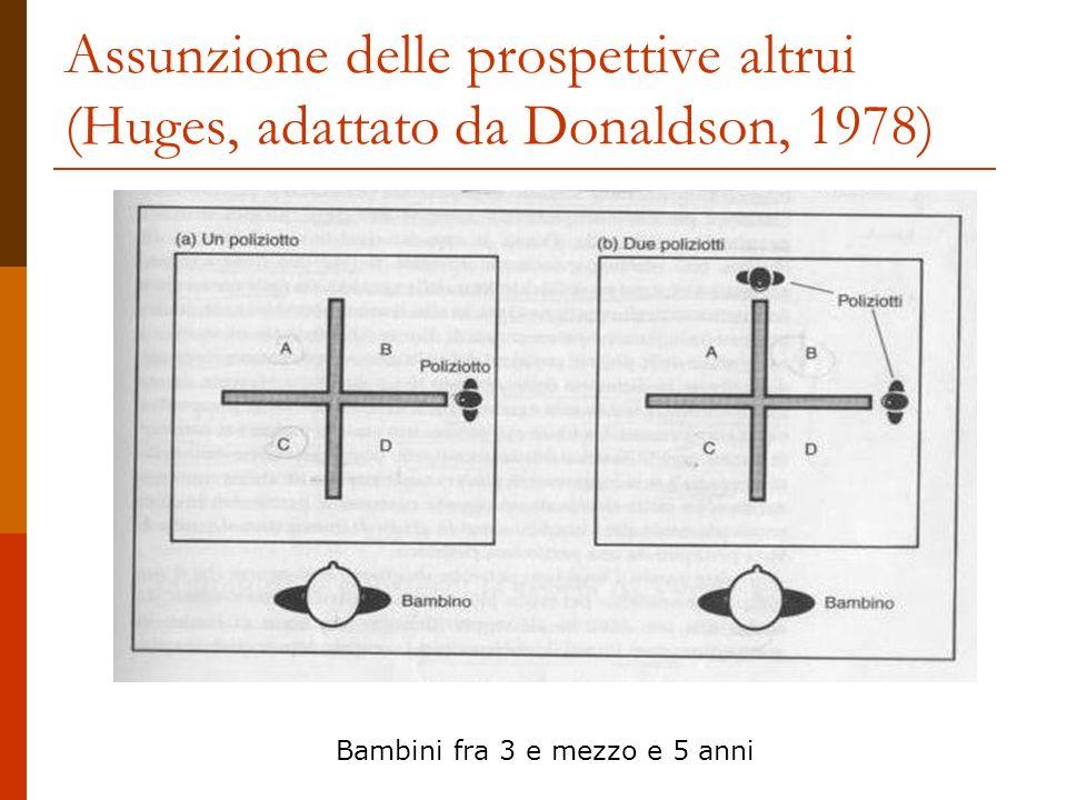 Assunzione delle prospettive altrui (Huges, adattato da Donaldson, 1978) Bambini fra 3 e mezzo e 5 anni