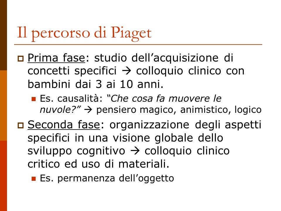 Il percorso di Piaget Prima fase: studio dellacquisizione di concetti specifici colloquio clinico con bambini dai 3 ai 10 anni. Es. causalità: Che cos