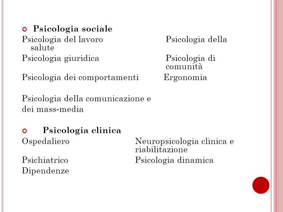 Psicologia sociale Psicologia del lavoro Psicologia della salute Psicologia giuridica Psicologia di comunità Psicologia dei comportamenti Ergonomia Psicologia della comunicazione e dei mass-media Psicologia clinica Ospedaliero Neuropsicologia clinica e riabilitazione Psichiatrico Psicologia dinamica Dipendenze