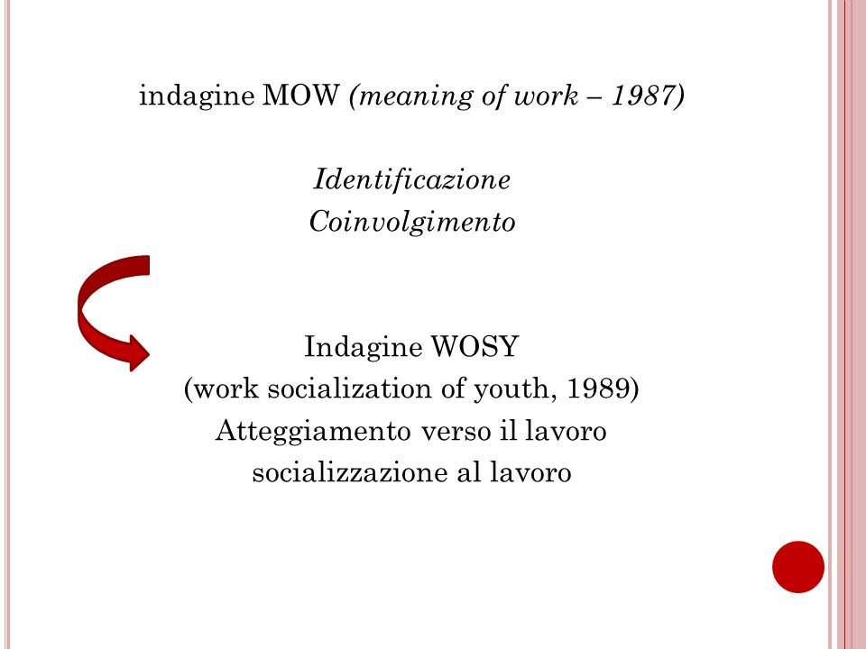 indagine MOW (meaning of work – 1987) Identificazione Coinvolgimento Indagine WOSY (work socialization of youth, 1989) Atteggiamento verso il lavoro socializzazione al lavoro