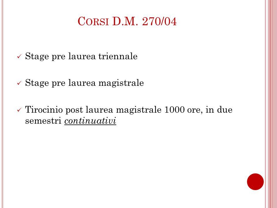 C ORSI D.M. 270/04 Stage pre laurea triennale Stage pre laurea magistrale Tirocinio post laurea magistrale 1000 ore, in due semestri continuativi