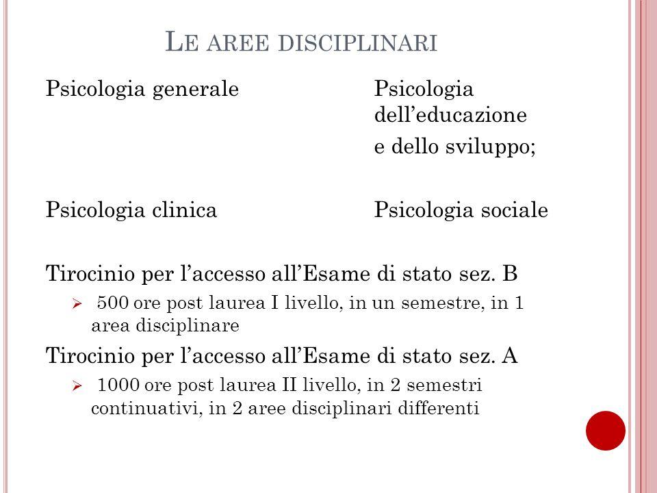 L E AREE DISCIPLINARI Psicologia generalePsicologia delleducazione e dello sviluppo; Psicologia clinicaPsicologia sociale Tirocinio per laccesso allEs