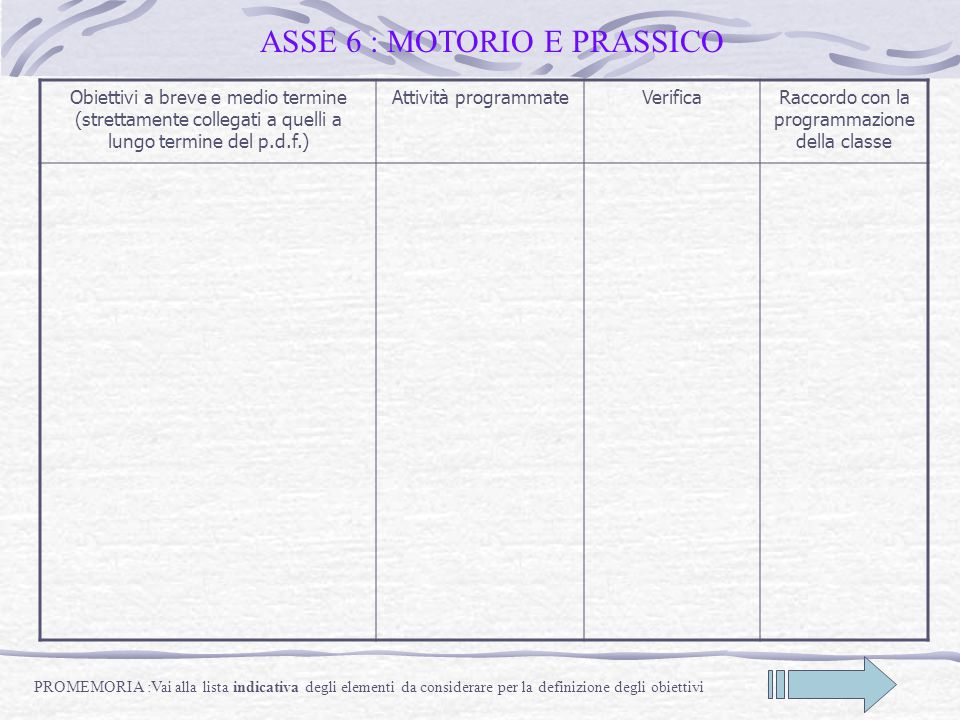 ASSE 6 : MOTORIO E PRASSICO Obiettivi a breve e medio termine (strettamente collegati a quelli a lungo termine del p.d.f.) Attività programmateVerific