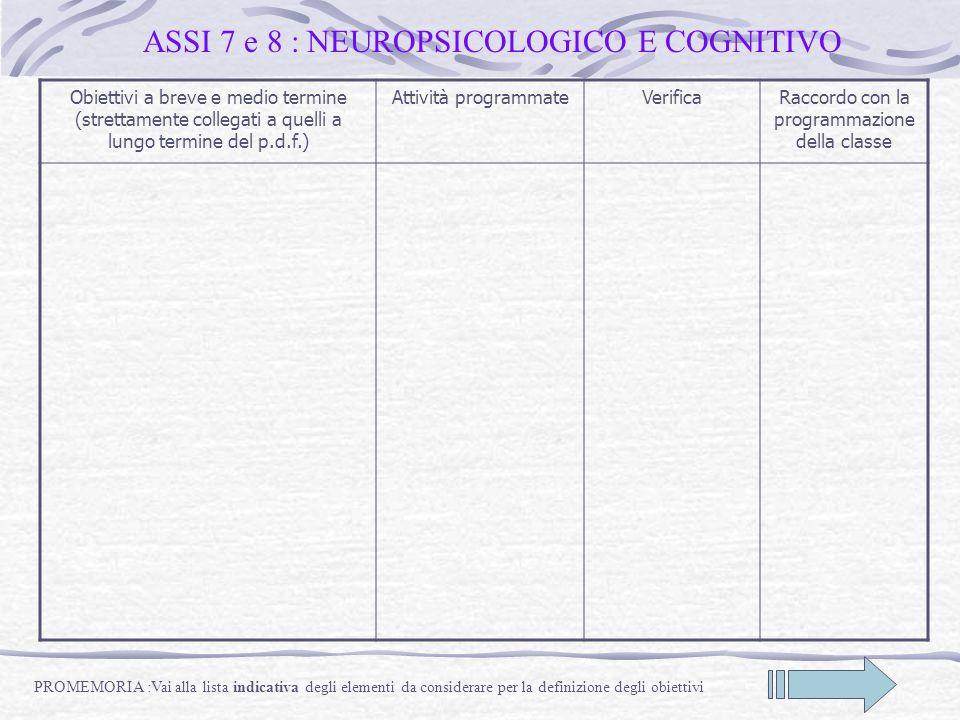ASSI 7 e 8 : NEUROPSICOLOGICO E COGNITIVO Obiettivi a breve e medio termine (strettamente collegati a quelli a lungo termine del p.d.f.) Attività prog