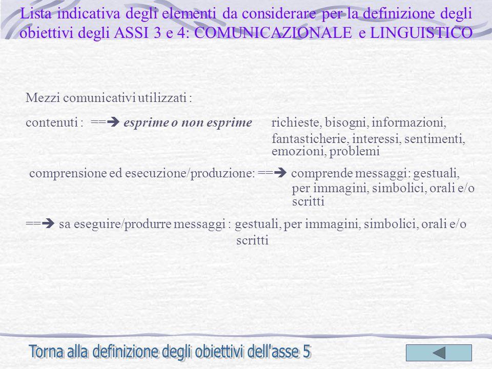 Lista indicativa degli elementi da considerare per la definizione degli obiettivi degli ASSI 3 e 4: COMUNICAZIONALE e LINGUISTICO Mezzi comunicativi u