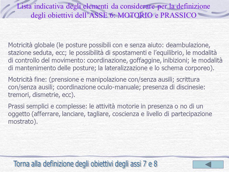 Lista indicativa degli elementi da considerare per la definizione degli obiettivi dellASSE 6: MOTORIO e PRASSICO Motricità globale (le posture possibi