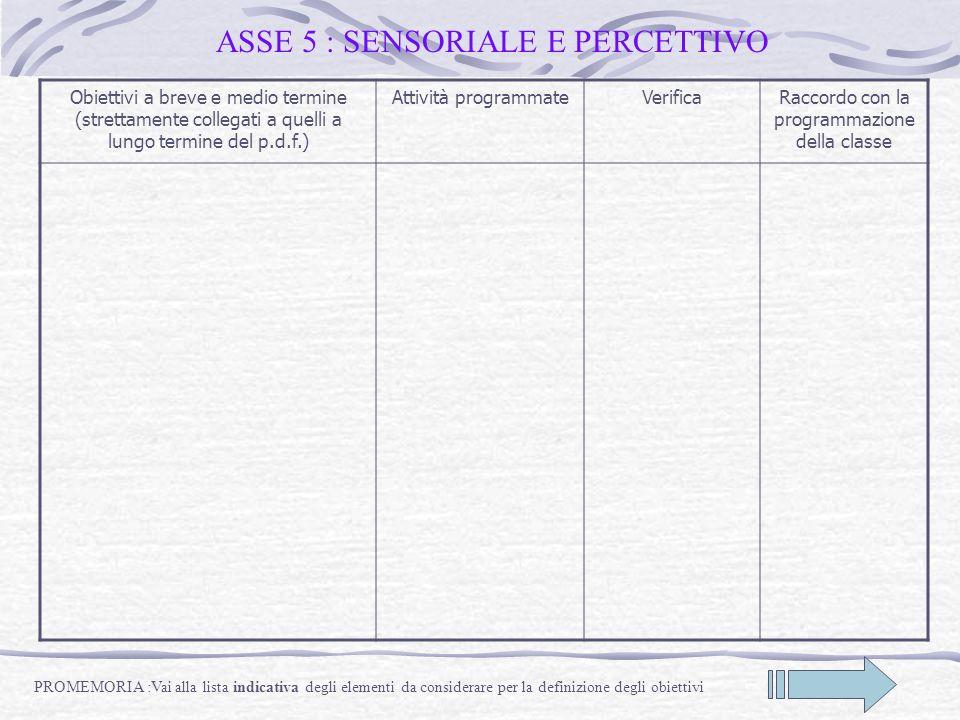 ASSE 5 : SENSORIALE E PERCETTIVO Obiettivi a breve e medio termine (strettamente collegati a quelli a lungo termine del p.d.f.) Attività programmateVe