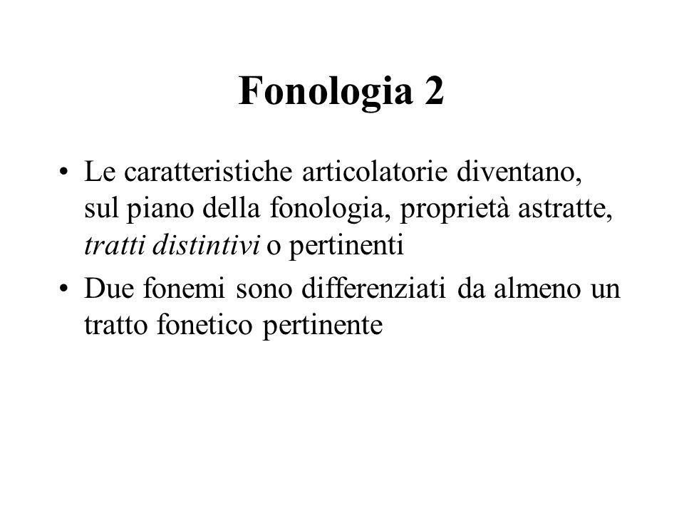 Fonologia 2 Le caratteristiche articolatorie diventano, sul piano della fonologia, proprietà astratte, tratti distintivi o pertinenti Due fonemi sono