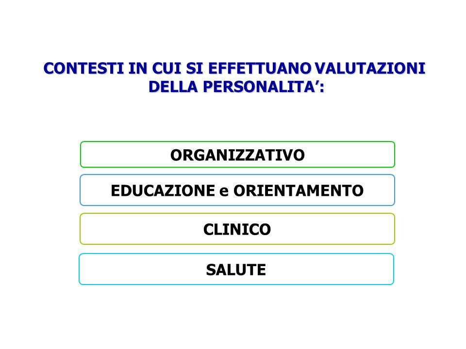 COSCIENZIOSITA (C) COSCIENZIOSITA (C) Misura caratteristiche quali lautoregolazione, l affidabilità, la responsabilità, la precisione, la volontà, la tenacia Aggettivi relativi alla Scrupolosità: Preciso/a, Ordinato/a, Metodico/a, Sistematico/a, Scrupoloso/a, Incostante (-), Avventato/a (-), Distratto/a (-), Impreciso/a (-), Disordinato/a (-).