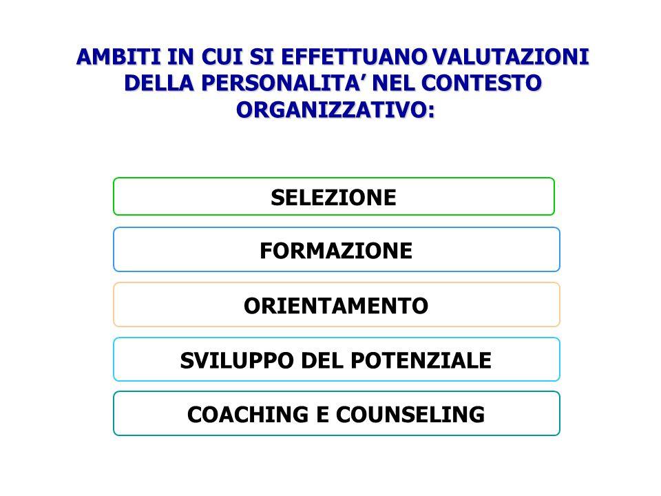 STABILITA EMOTIVA (S) STABILITA EMOTIVA (S) Misura caratteristiche quali la capacità di controllare le proprie reazioni emotive, lassenza di affetti negativi, il benessere psicologico Aggettivi relativi al Controllo delle Emozioni: Sereno/a, Stabile, Equilibrato/a, Fragile (-), Vulnerabile (-), Emotivo/a (-), Insicuro/a (-), Depresso/a (-), Ansioso/a (-), Agitato/a (-).