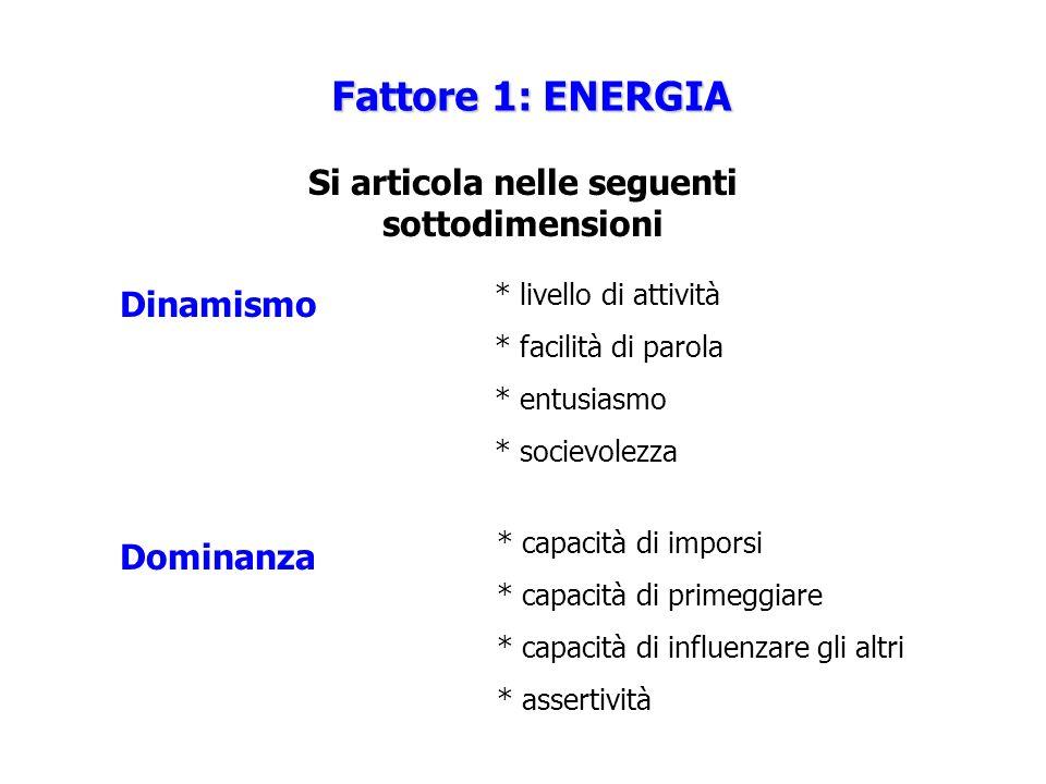 Fattore 1: ENERGIA Si articola nelle seguenti sottodimensioni Dinamismo Dominanza * livello di attività * facilità di parola * entusiasmo * socievolezza * capacità di imporsi * capacità di primeggiare * capacità di influenzare gli altri * assertività