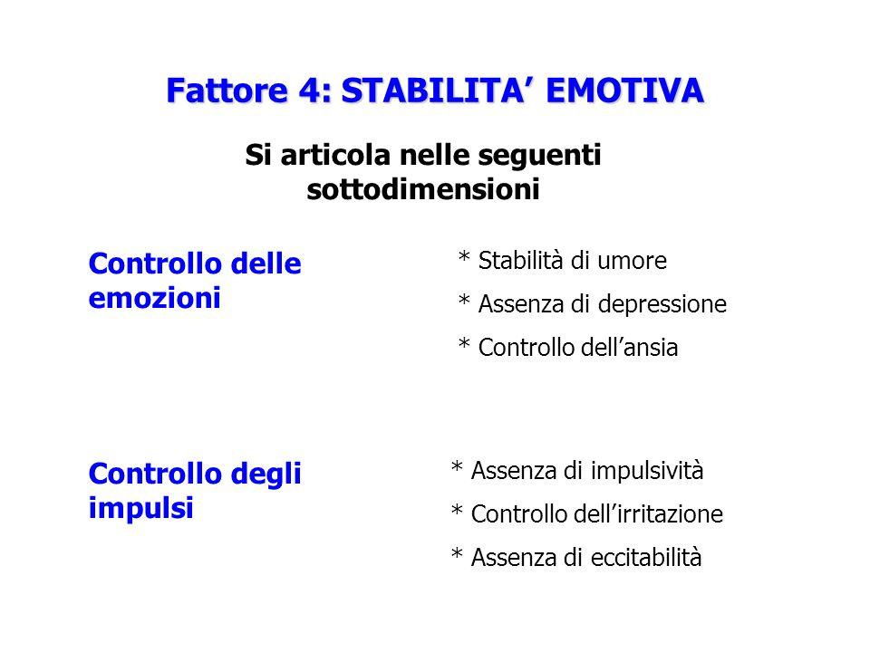 Fattore 4: STABILITA EMOTIVA Si articola nelle seguenti sottodimensioni Controllo delle emozioni Controllo degli impulsi * Assenza di impulsività * Controllo dellirritazione * Assenza di eccitabilità * Stabilità di umore * Assenza di depressione * Controllo dellansia