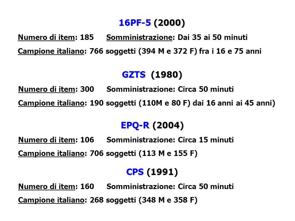 16PF-5 (2000) Numero di item: 185 Somministrazione: Dai 35 ai 50 minuti Campione italiano: 766 soggetti (394 M e 372 F) fra i 16 e 75 anni GZTS (1980) Numero di item: 300Somministrazione: Circa 50 minuti Campione italiano: 190 soggetti (110M e 80 F) dai 16 anni ai 45 anni) EPQ-R (2004) Numero di item: 106Somministrazione: Circa 15 minuti Campione italiano: 706 soggetti (113 M e 155 F) CPS (1991) Numero di item: 160Somministrazione: Circa 50 minuti Campione italiano: 268 soggetti (348 M e 358 F)