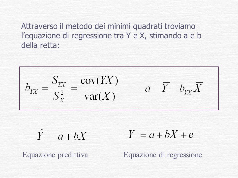 Attraverso il metodo dei minimi quadrati troviamo lequazione di regressione tra Y e X, stimando a e b della retta: Equazione predittivaEquazione di re