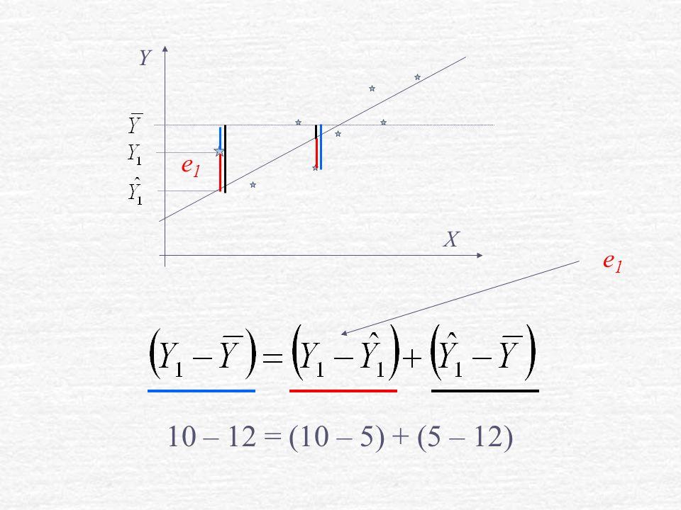 Y X e1e1 10 – 12 = (10 – 5) + (5 – 12) e1e1