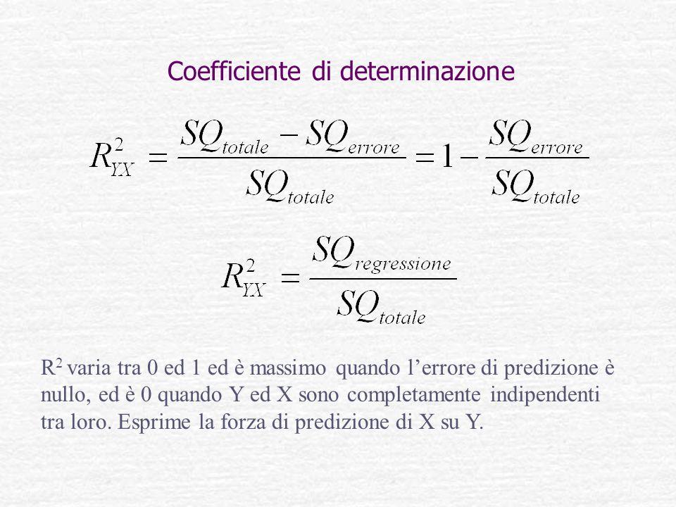 Coefficiente di determinazione R 2 varia tra 0 ed 1 ed è massimo quando lerrore di predizione è nullo, ed è 0 quando Y ed X sono completamente indipen