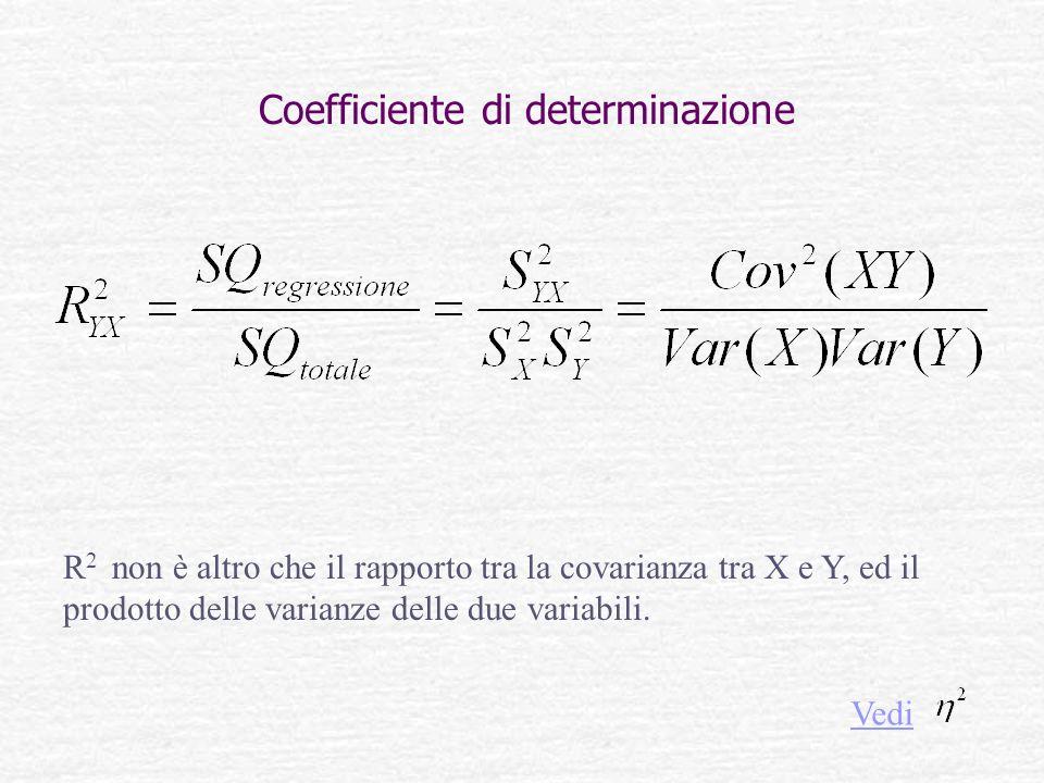 Coefficiente di determinazione R 2 non è altro che il rapporto tra la covarianza tra X e Y, ed il prodotto delle varianze delle due variabili. Vedi