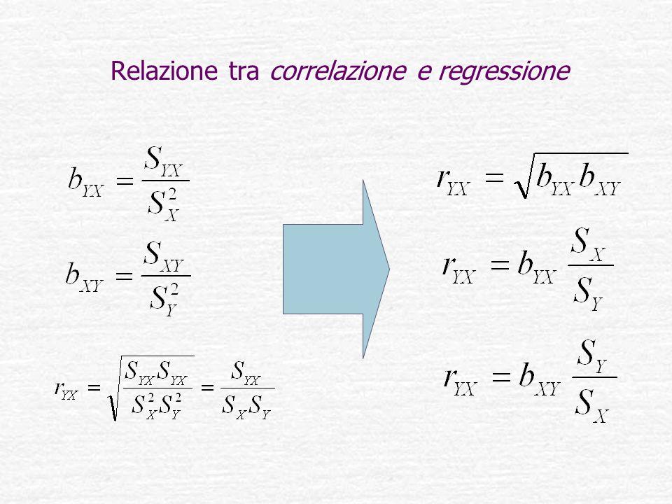 Relazione tra correlazione e regressione