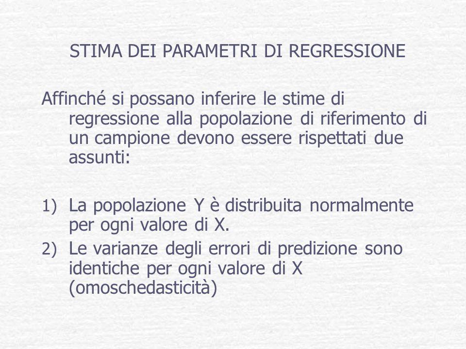 STIMA DEI PARAMETRI DI REGRESSIONE Affinché si possano inferire le stime di regressione alla popolazione di riferimento di un campione devono essere r