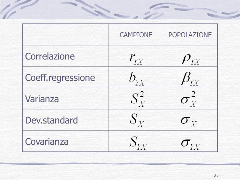 33 CAMPIONEPOPOLAZIONE Correlazione Coeff.regressione Varianza Dev.standard Covarianza
