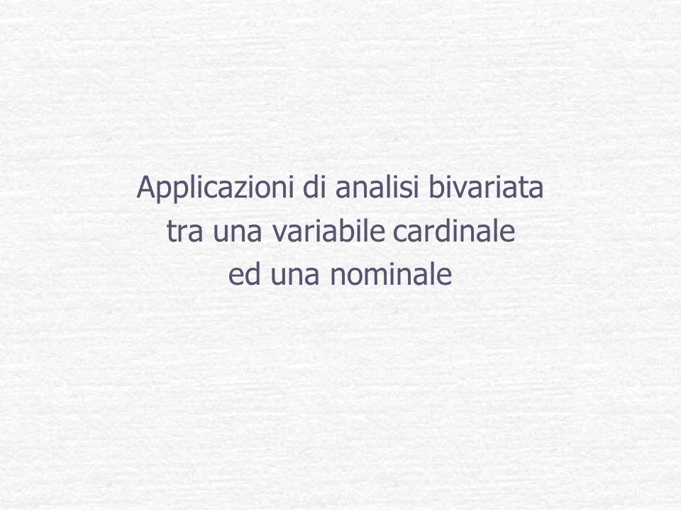 Applicazioni di analisi bivariata tra una variabile cardinale ed una nominale