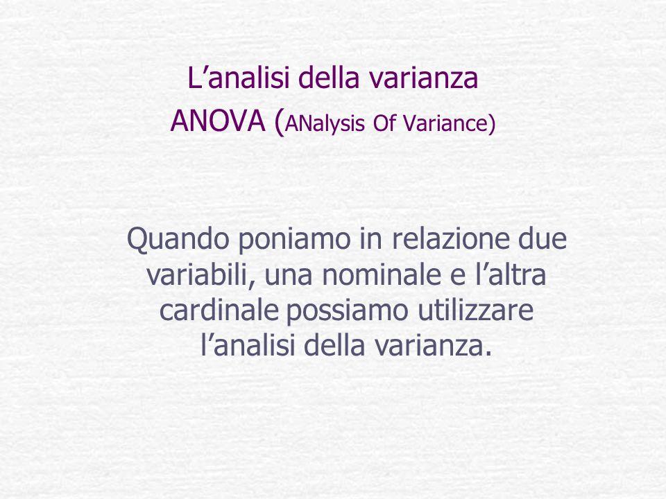 Lanalisi della varianza ANOVA ( ANalysis Of Variance) Quando poniamo in relazione due variabili, una nominale e laltra cardinale possiamo utilizzare l