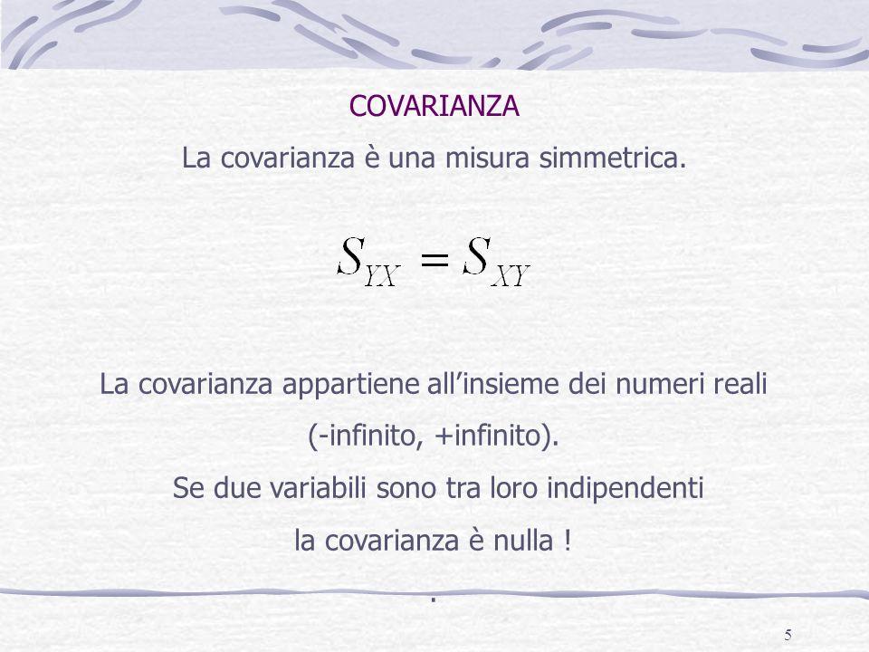 5 La covarianza appartiene allinsieme dei numeri reali (-infinito, +infinito). Se due variabili sono tra loro indipendenti la covarianza è nulla !. CO