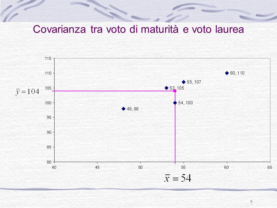 7 Covarianza tra voto di maturità e voto laurea