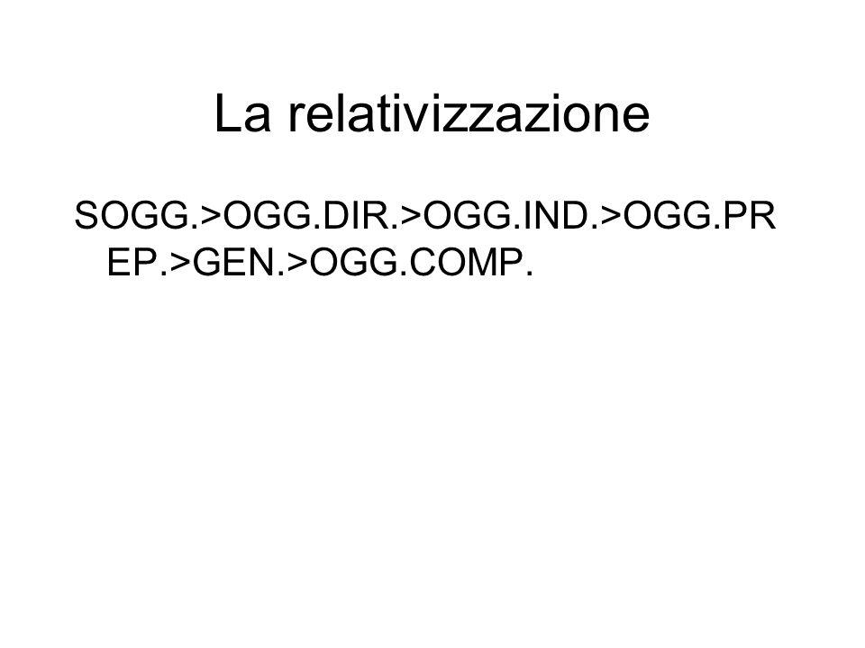 La relativizzazione SOGG.>OGG.DIR.>OGG.IND.>OGG.PR EP.>GEN.>OGG.COMP.