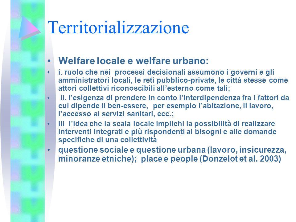 Territorializzazione Welfare locale e welfare urbano: i. ruolo che nei processi decisionali assumono i governi e gli amministratori locali, le reti pu