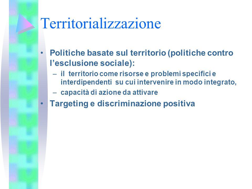 Territorializzazione Politiche basate sul territorio (politiche contro lesclusione sociale): –il territorio come risorse e problemi specifici e interd