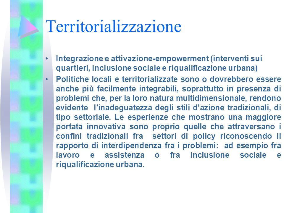 Territorializzazione Integrazione e attivazione-empowerment (interventi sui quartieri, inclusione sociale e riqualificazione urbana) Politiche locali