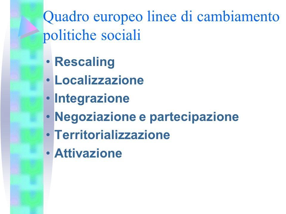 Quadro europeo linee di cambiamento politiche sociali Rescaling Localizzazione Integrazione Negoziazione e partecipazione Territorializzazione Attivaz